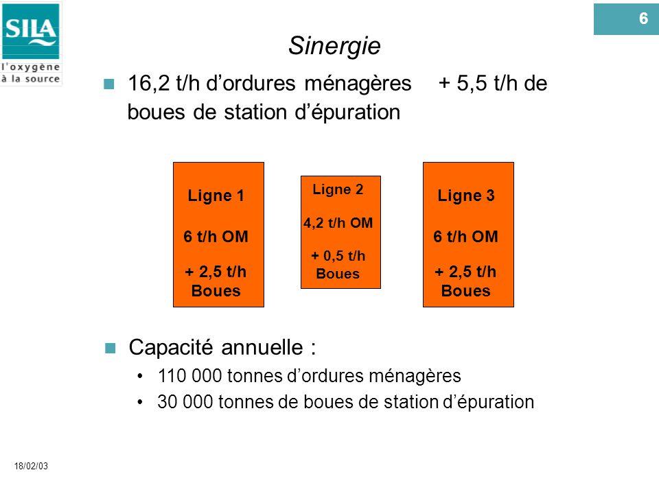 Sinergie 16,2 t/h d'ordures ménagères + 5,5 t/h de boues de station d'épuration. Ligne 1. 6 t/h OM.