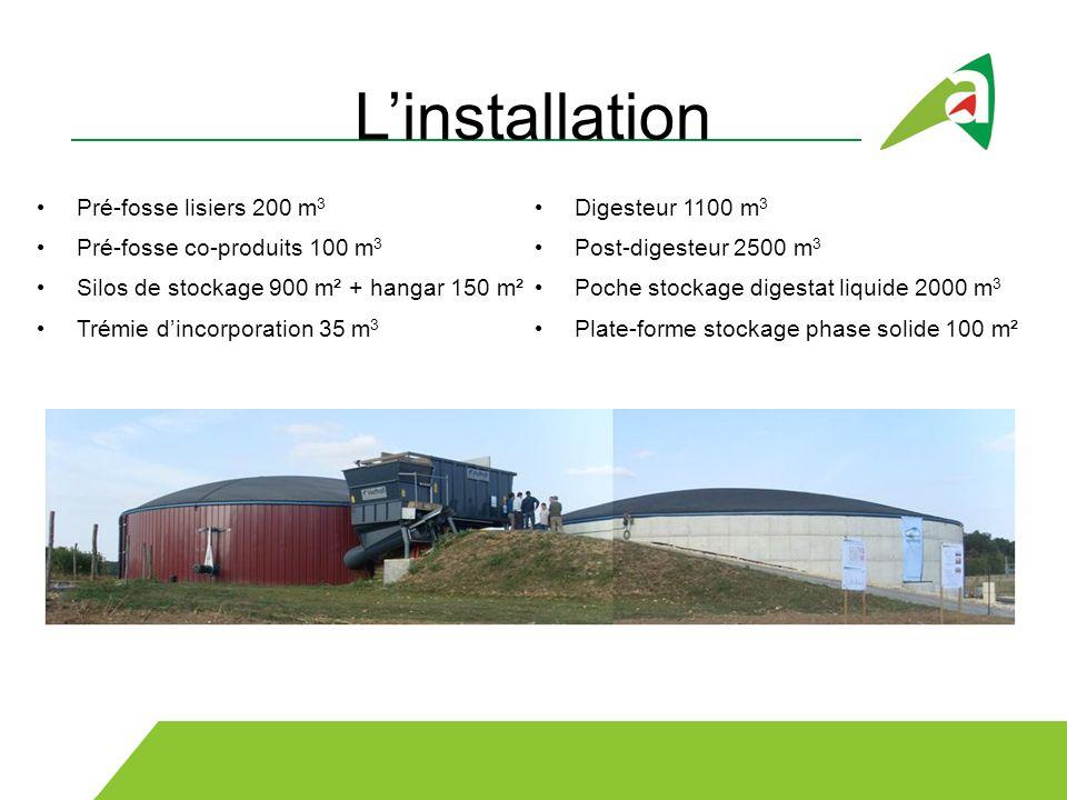 L'installation Pré-fosse lisiers 200 m3 Pré-fosse co-produits 100 m3