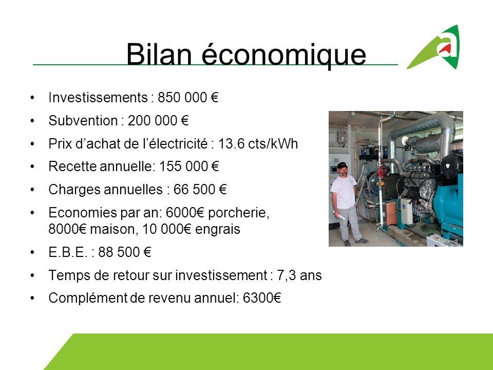 Bilan économique Investissements : 850 000 € Subvention : 200 000 €