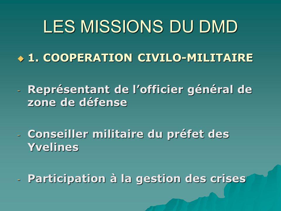 LES MISSIONS DU DMD 1. COOPERATION CIVILO-MILITAIRE