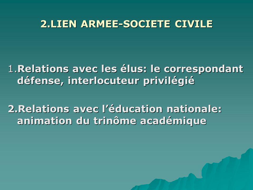 2.LIEN ARMEE-SOCIETE CIVILE
