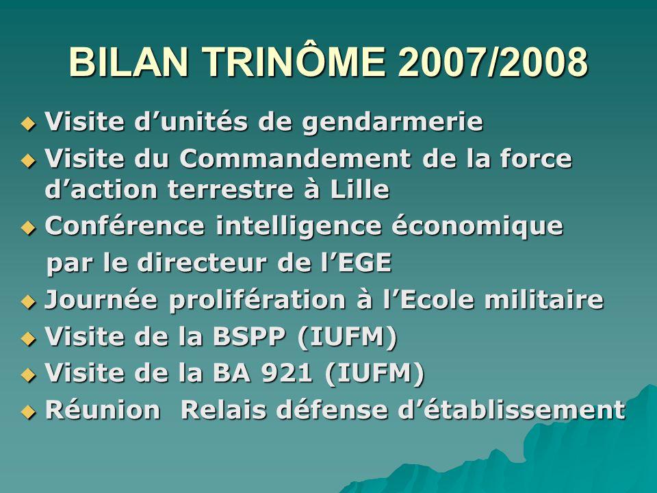 BILAN TRINÔME 2007/2008 Visite d'unités de gendarmerie