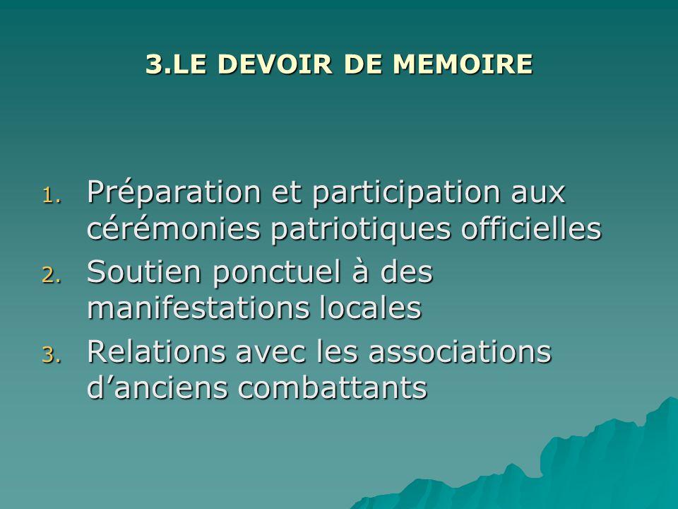 Préparation et participation aux cérémonies patriotiques officielles