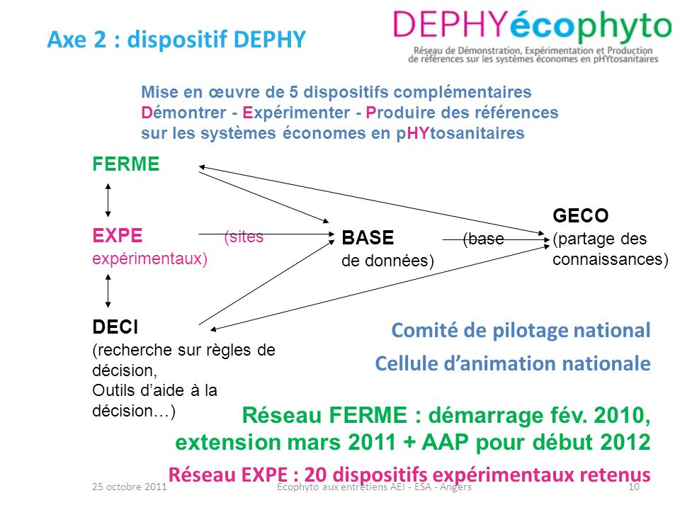 Ecophyto aux entretiens AEI - ESA - Angers