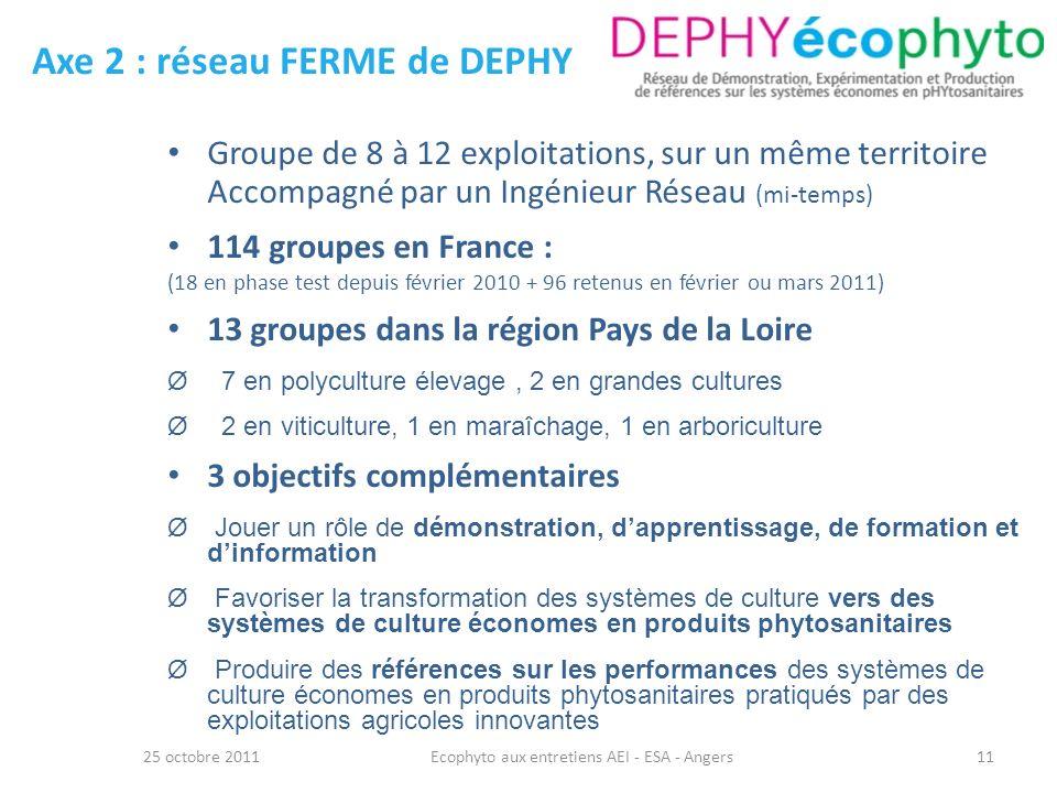 Axe 2 : réseau FERME de DEPHY