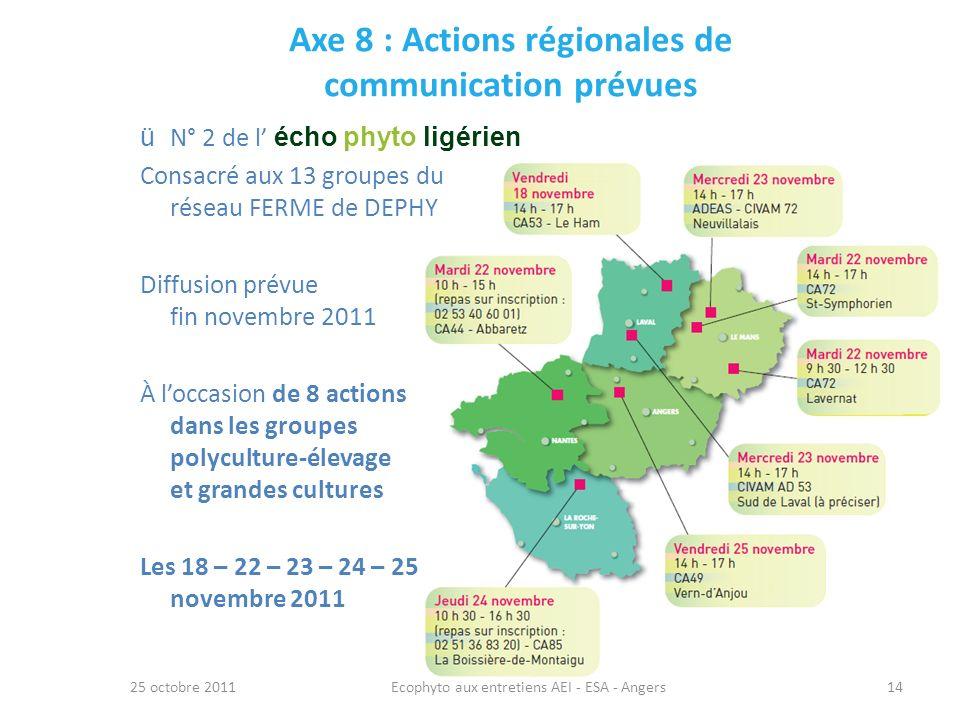 Axe 8 : Actions régionales de communication prévues