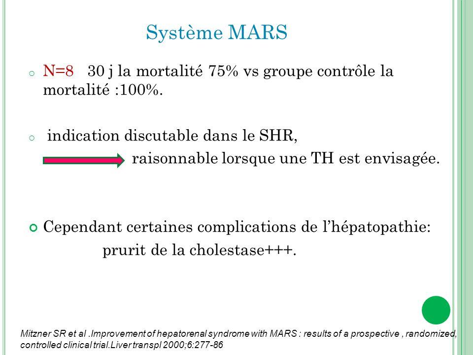 Système MARS N=8 30 j la mortalité 75% vs groupe contrôle la mortalité :100%. indication discutable dans le SHR,