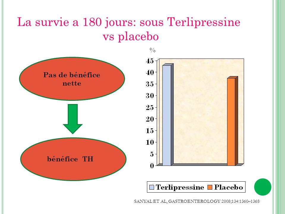 La survie a 180 jours: sous Terlipressine vs placebo
