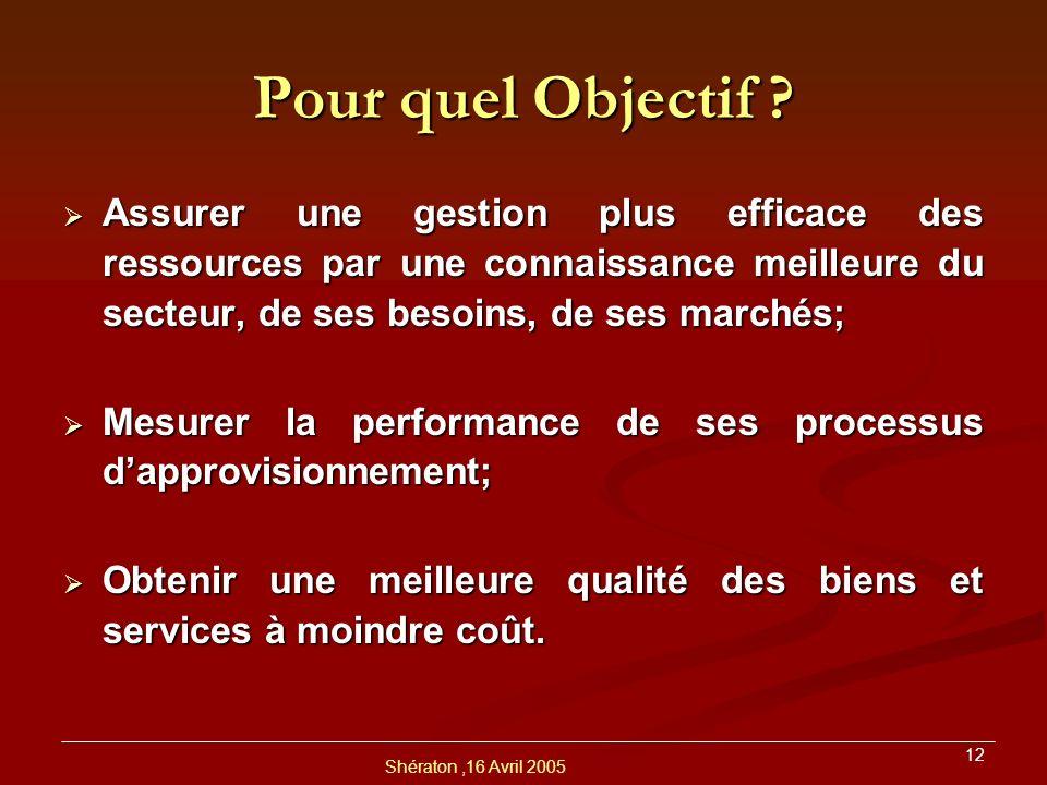 Pour quel Objectif Assurer une gestion plus efficace des ressources par une connaissance meilleure du secteur, de ses besoins, de ses marchés;
