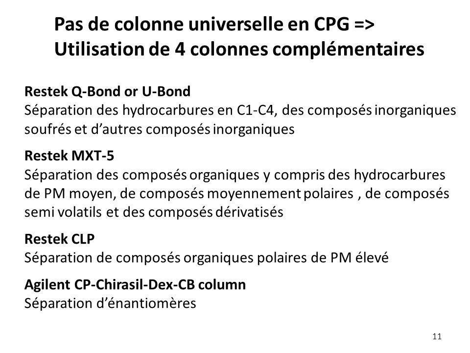 Pas de colonne universelle en CPG =>