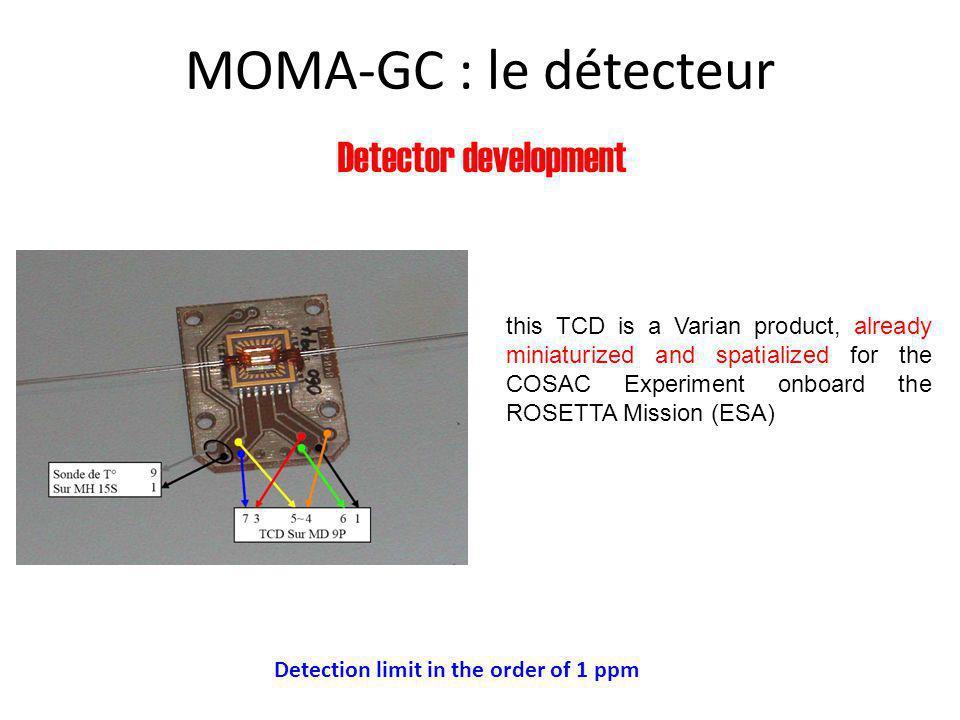 MOMA-GC : le détecteur Detector development