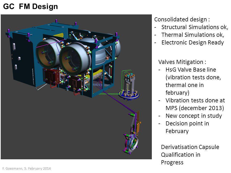 GC FM Design Consolidated design : Structural Simulations ok,