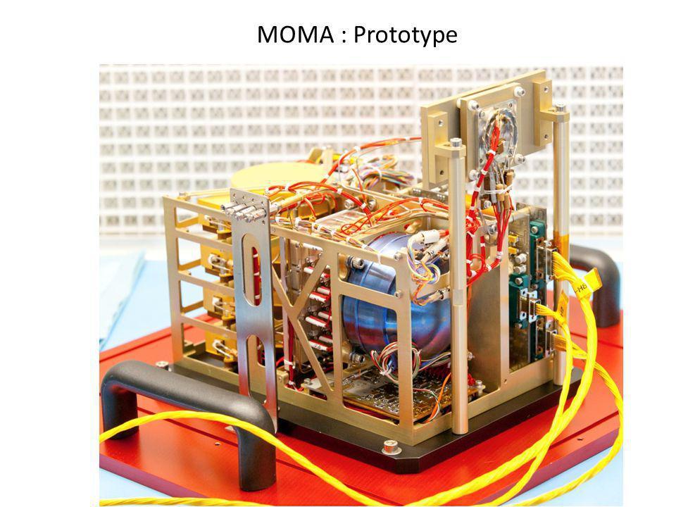 MOMA : Prototype