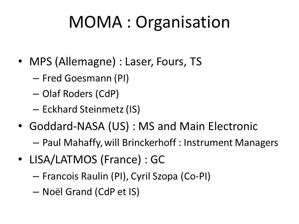 MOMA : Organisation MPS (Allemagne) : Laser, Fours, TS