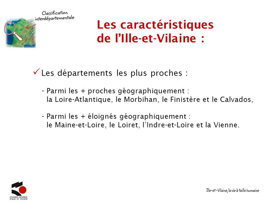 Les caractéristiques de l'Ille-et-Vilaine :
