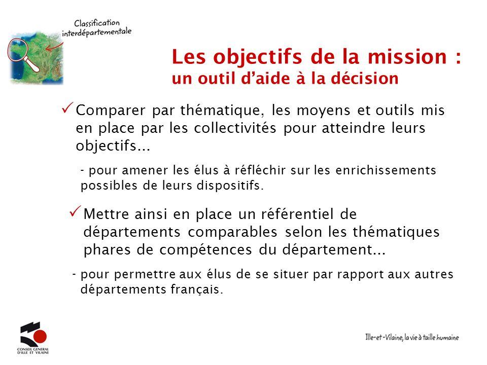 Les objectifs de la mission : un outil d'aide à la décision