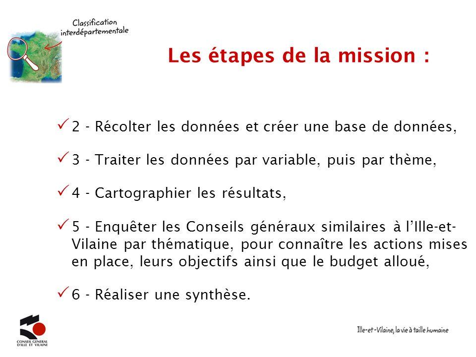 Les étapes de la mission :