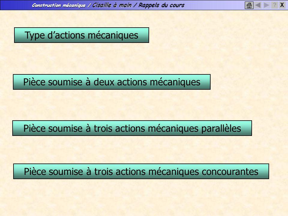 Type d'actions mécaniques