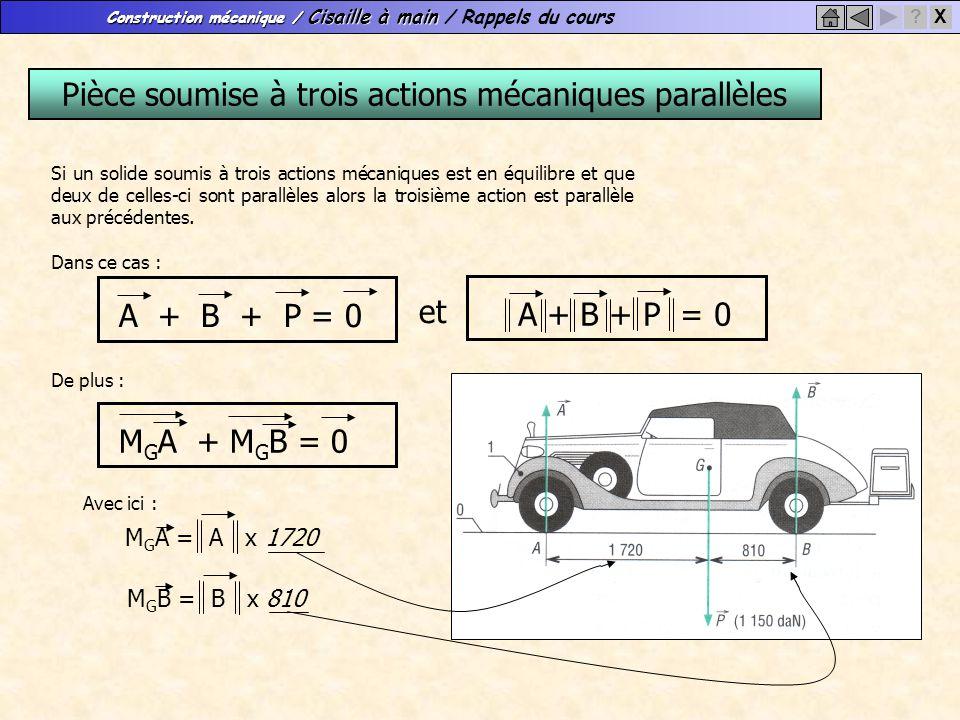 Pièce soumise à trois actions mécaniques parallèles