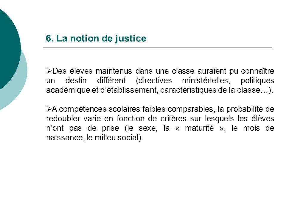 6. La notion de justice