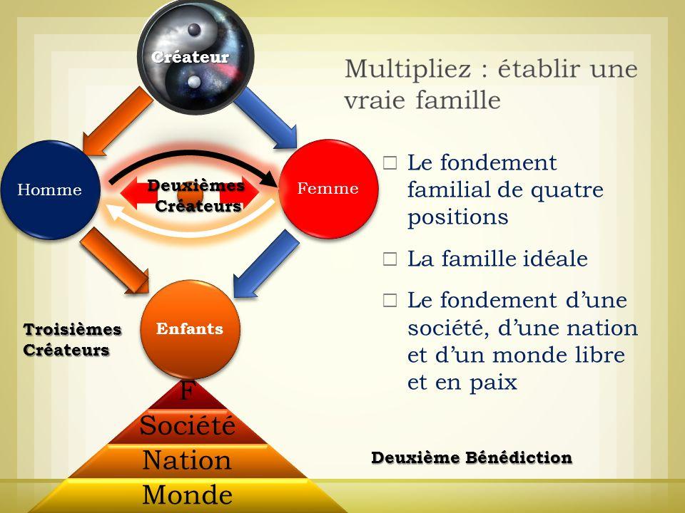 Multipliez : établir une vraie famille