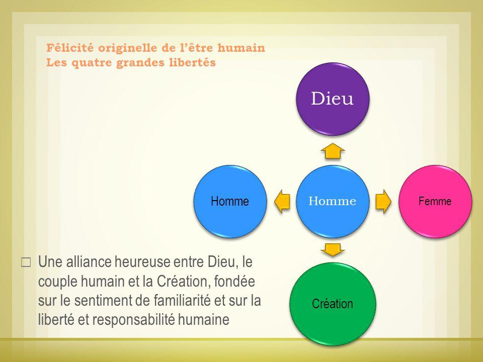 Félicité originelle de l'être humain