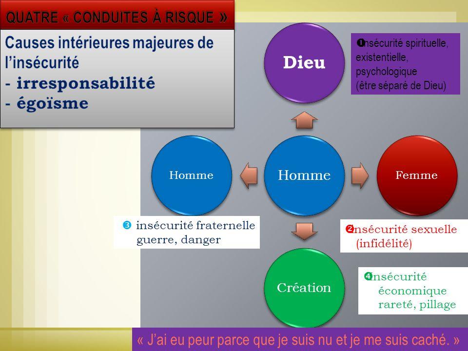 Quatre « conduites à risque »