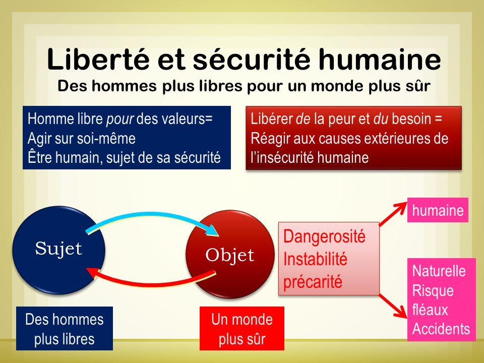 Liberté et sécurité humaine Des hommes plus libres pour un monde plus sûr