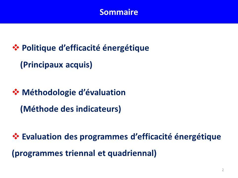 Sommaire Politique d'efficacité énergétique. (Principaux acquis) Méthodologie d'évaluation. (Méthode des indicateurs)