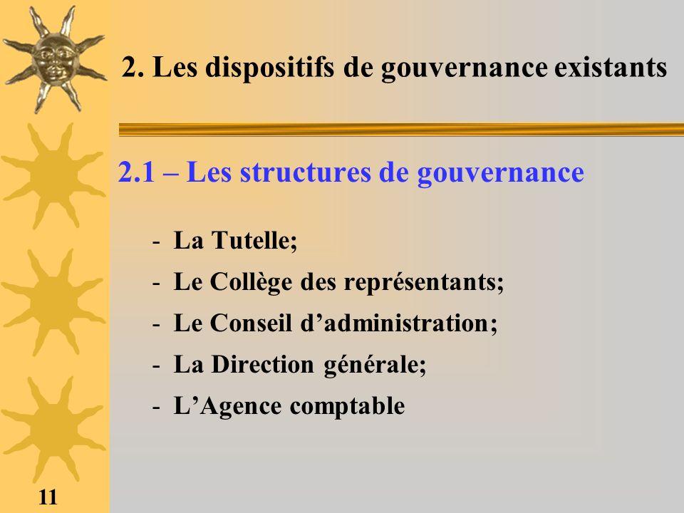 2. Les dispositifs de gouvernance existants
