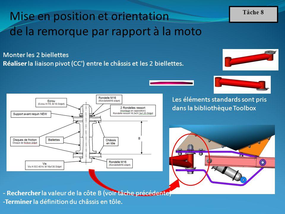 Mise en position et orientation de la remorque par rapport à la moto