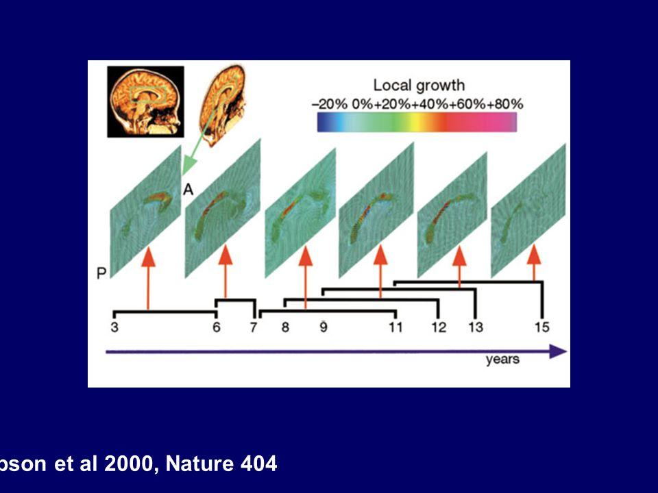 Thompson et al 2000, Nature 404