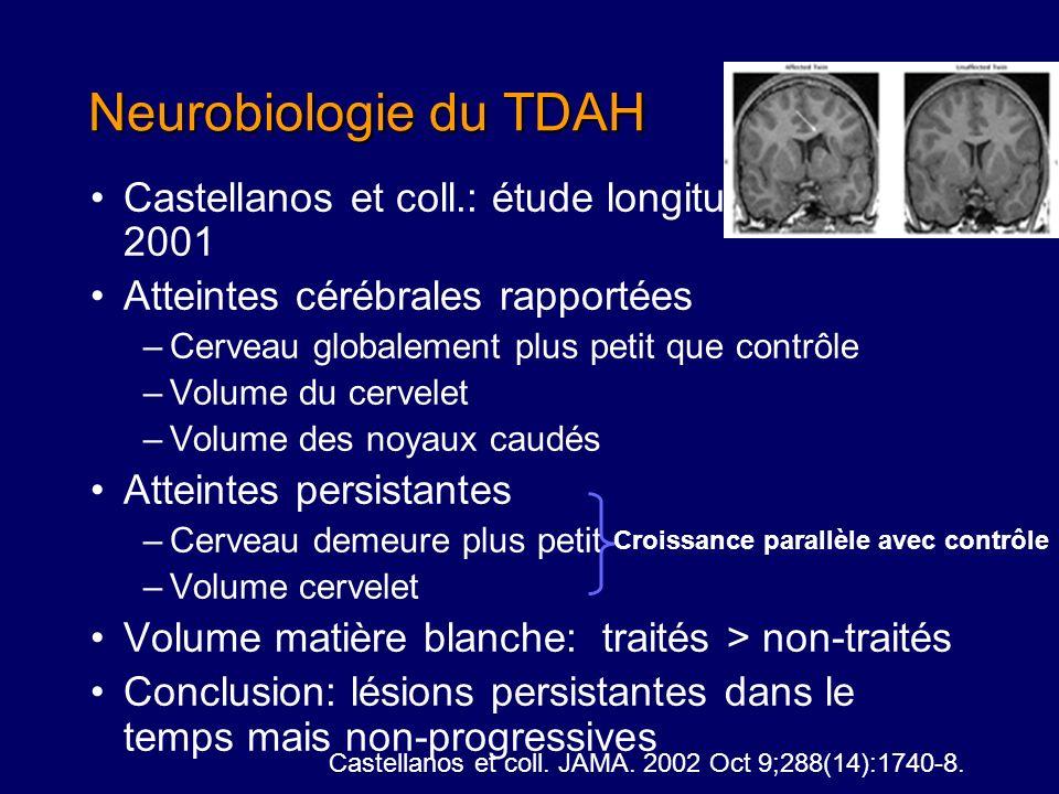 Neurobiologie du TDAHCastellanos et coll.: étude longitudinale 1991-2001. Atteintes cérébrales rapportées.