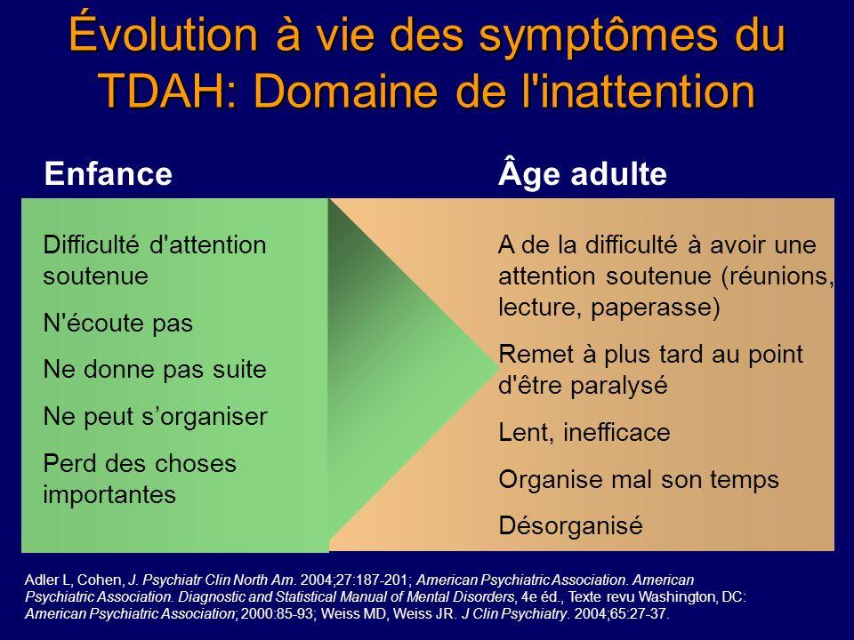 Évolution à vie des symptômes du TDAH: Domaine de l inattention