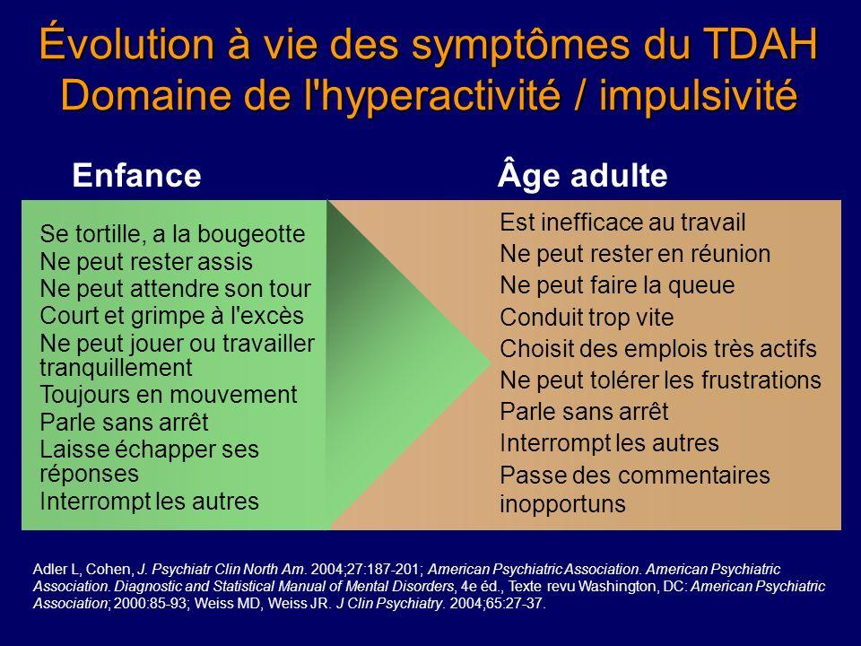 Évolution à vie des symptômes du TDAH Domaine de l hyperactivité / impulsivité