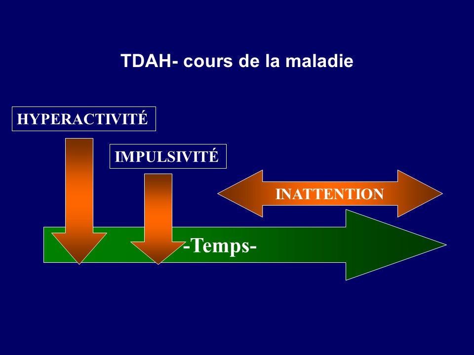 TDAH- cours de la maladie