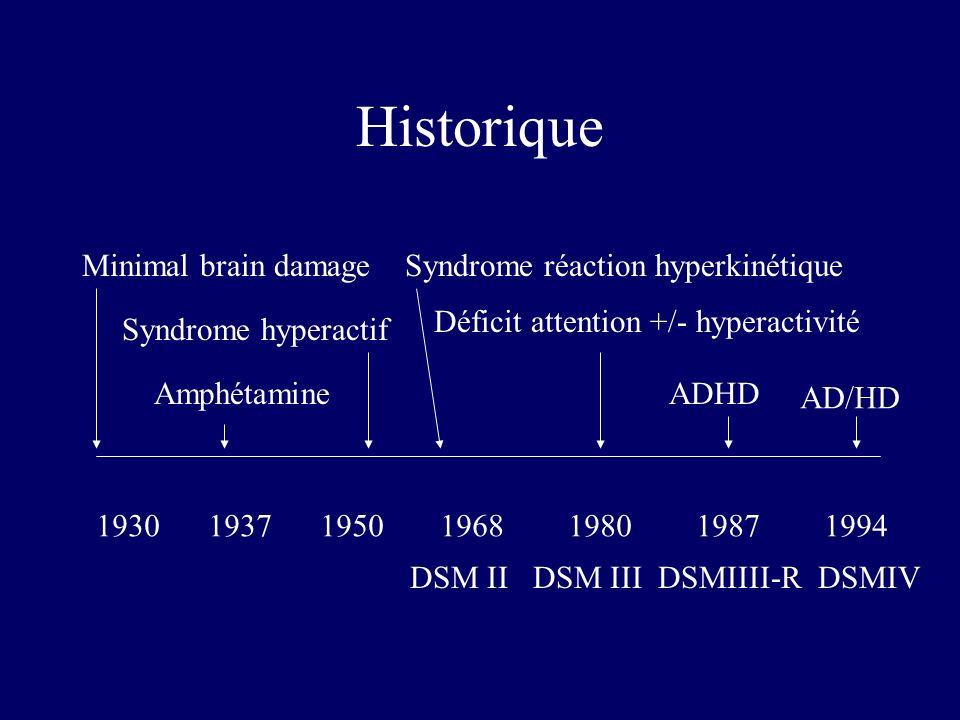 Historique Minimal brain damage Syndrome réaction hyperkinétique