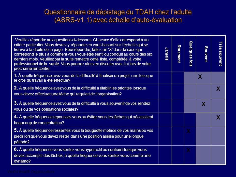 Questionnaire de dépistage du TDAH chez l'adulte (ASRS-v1