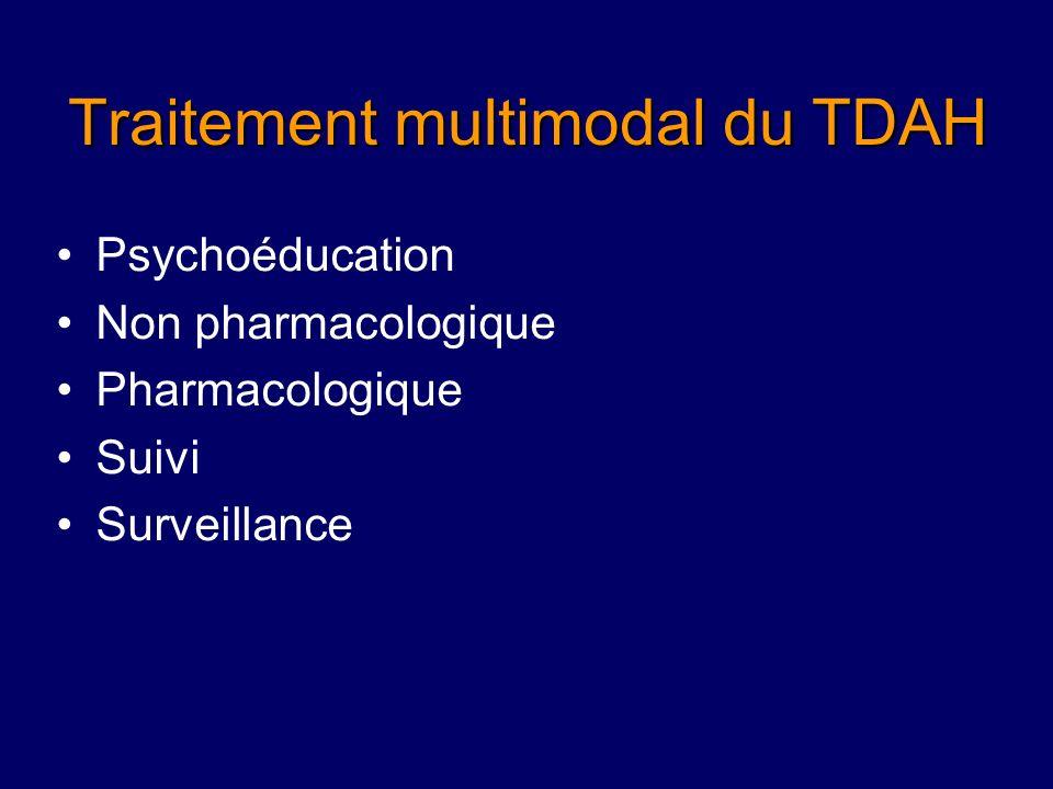 Traitement multimodal du TDAH