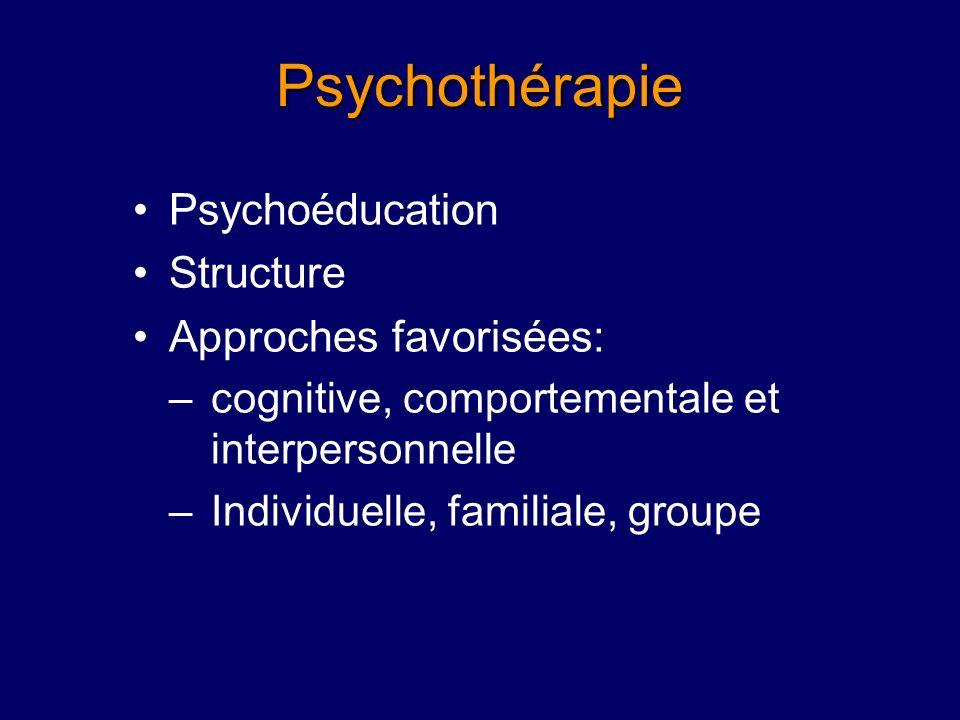 Psychothérapie Psychoéducation Structure Approches favorisées: