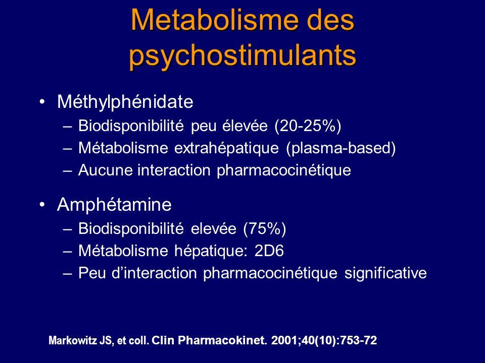 Metabolisme des psychostimulants
