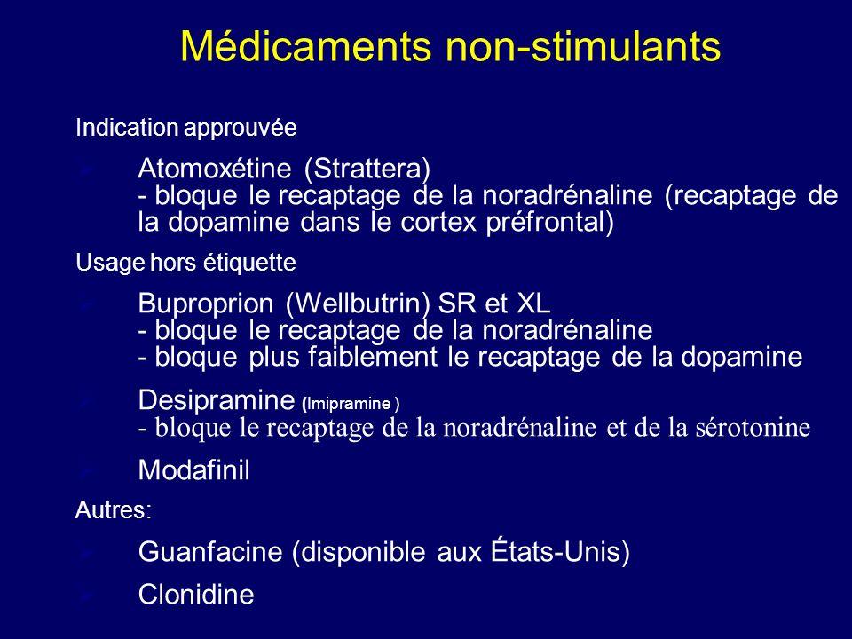 Médicaments non-stimulants