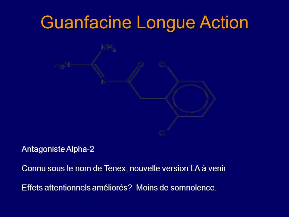 Guanfacine Longue Action