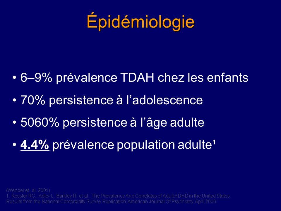 Épidémiologie 6–9% prévalence TDAH chez les enfants