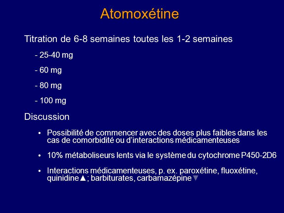 Atomoxétine Titration de 6-8 semaines toutes les 1-2 semaines
