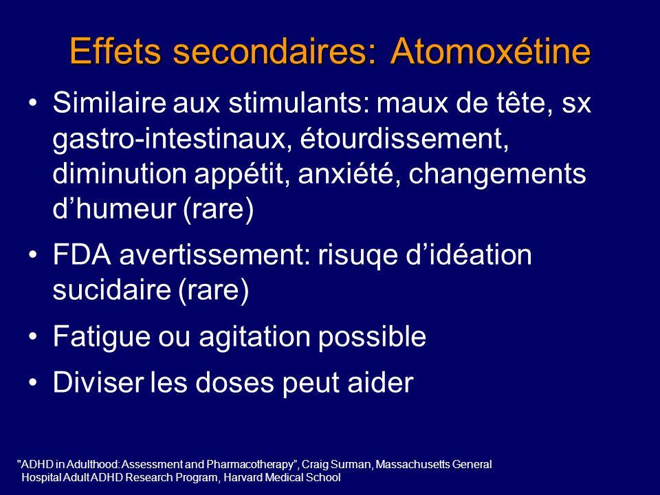 Effets secondaires: Atomoxétine