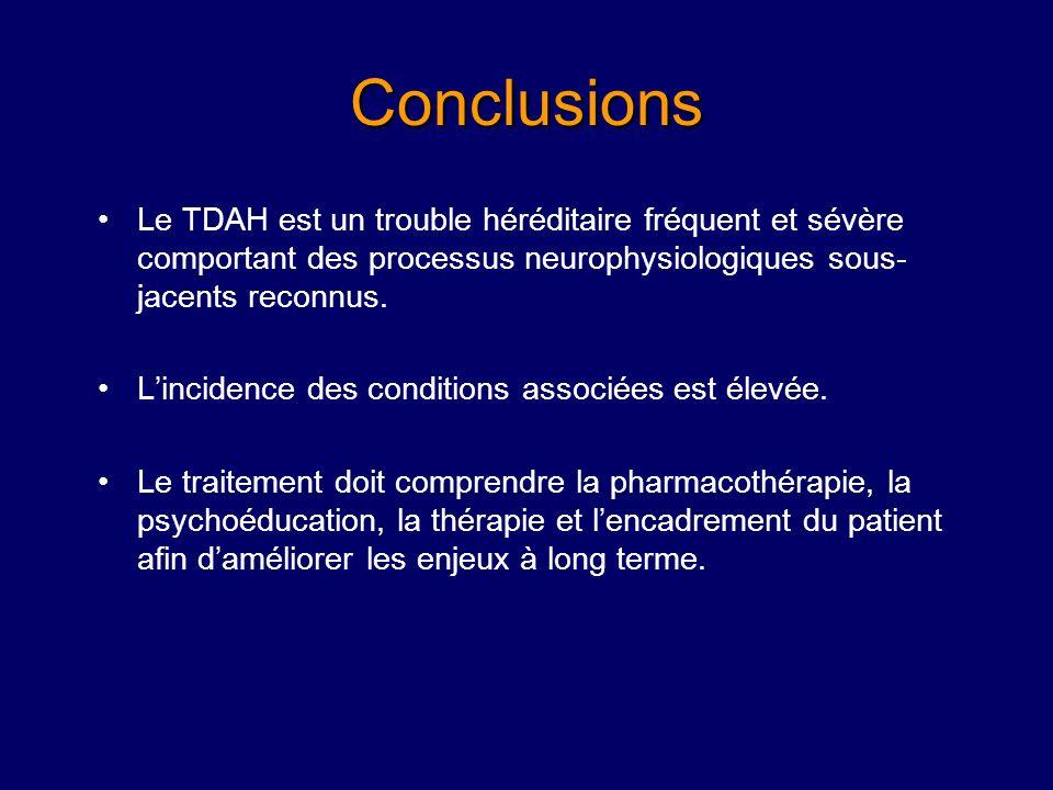 ConclusionsLe TDAH est un trouble héréditaire fréquent et sévère comportant des processus neurophysiologiques sous-jacents reconnus.