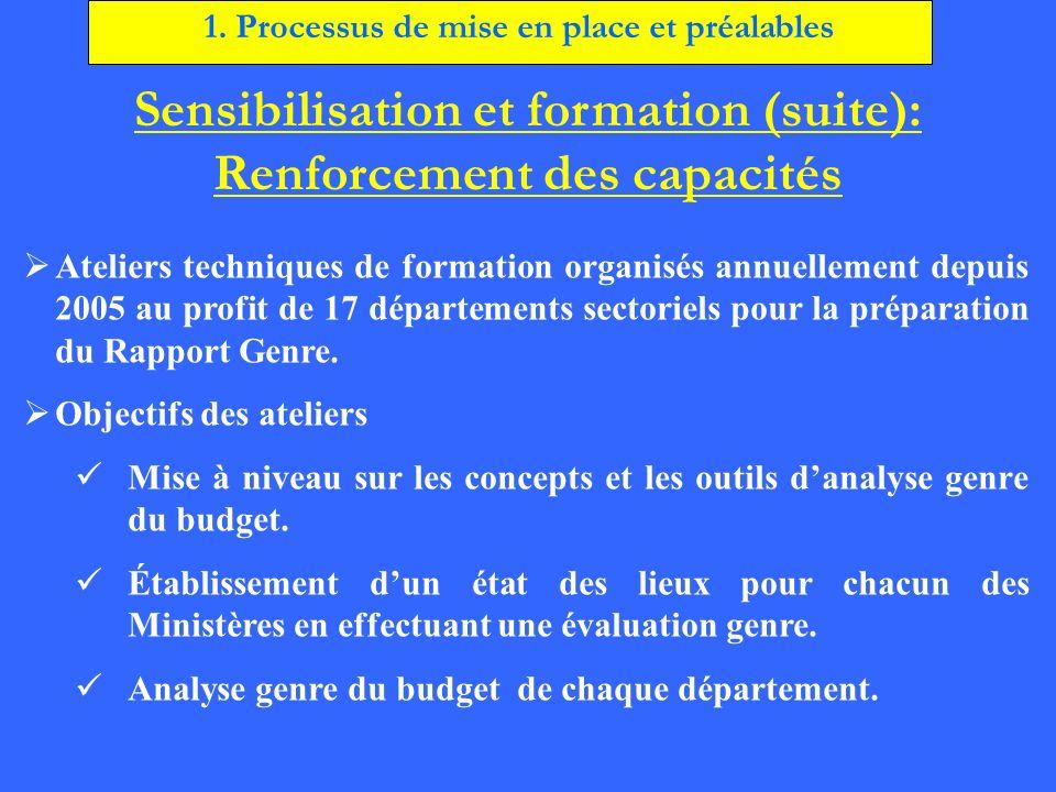 Sensibilisation et formation (suite): Renforcement des capacités