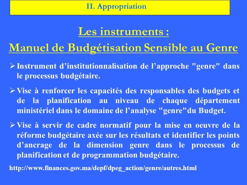 Manuel de Budgétisation Sensible au Genre