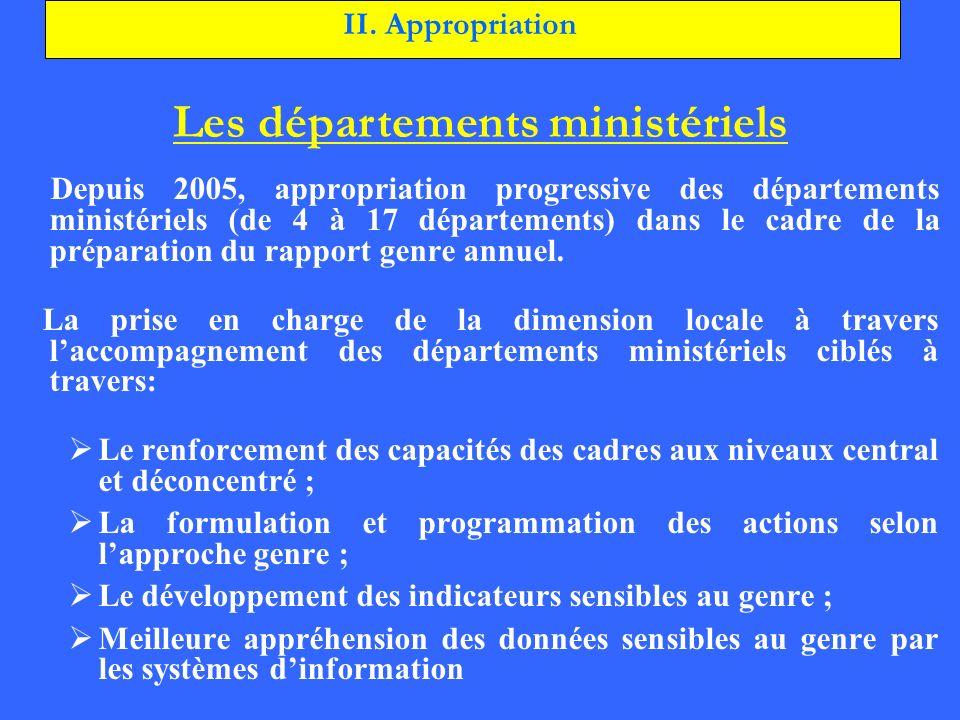 Les départements ministériels